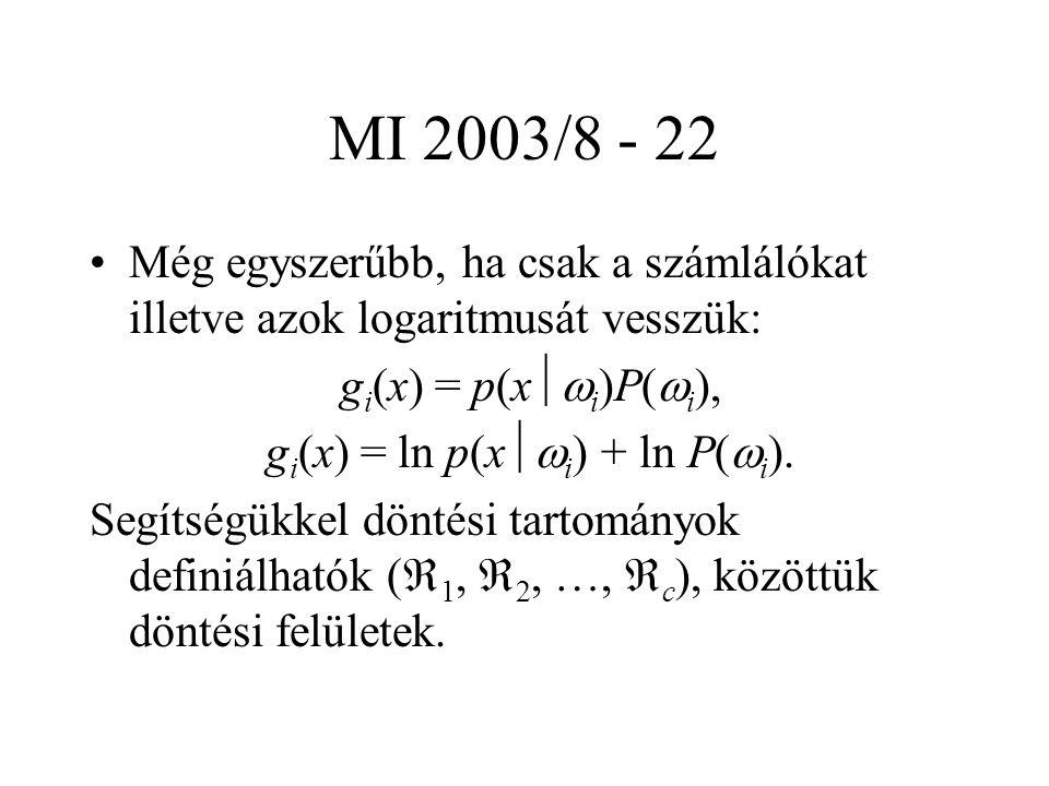 MI 2003/8 - 22 Még egyszerűbb, ha csak a számlálókat illetve azok logaritmusát vesszük: g i (x) = p(x  i )P(  i ), g i (x) = ln p(x  i ) + ln P(  i ).