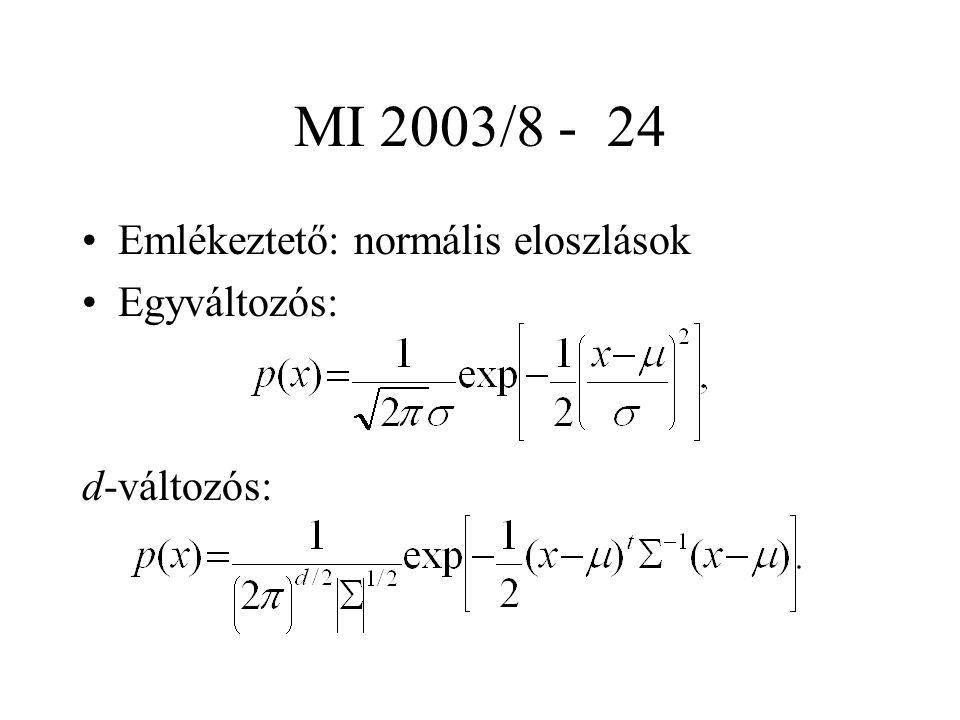 MI 2003/8 - 24 Emlékeztető: normális eloszlások Egyváltozós: d-változós: