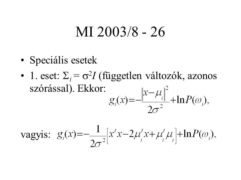 MI 2003/8 - 26 Speciális esetek 1. eset:  i =  2 I (független változók, azonos szórással).