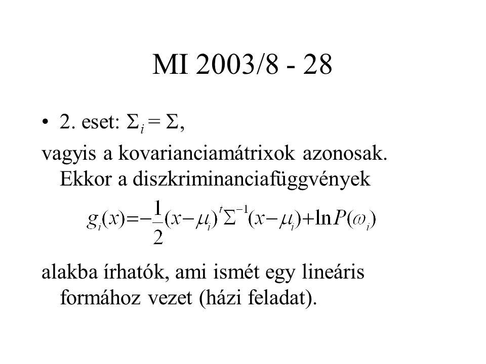 MI 2003/8 - 28 2. eset:  i = , vagyis a kovarianciamátrixok azonosak.