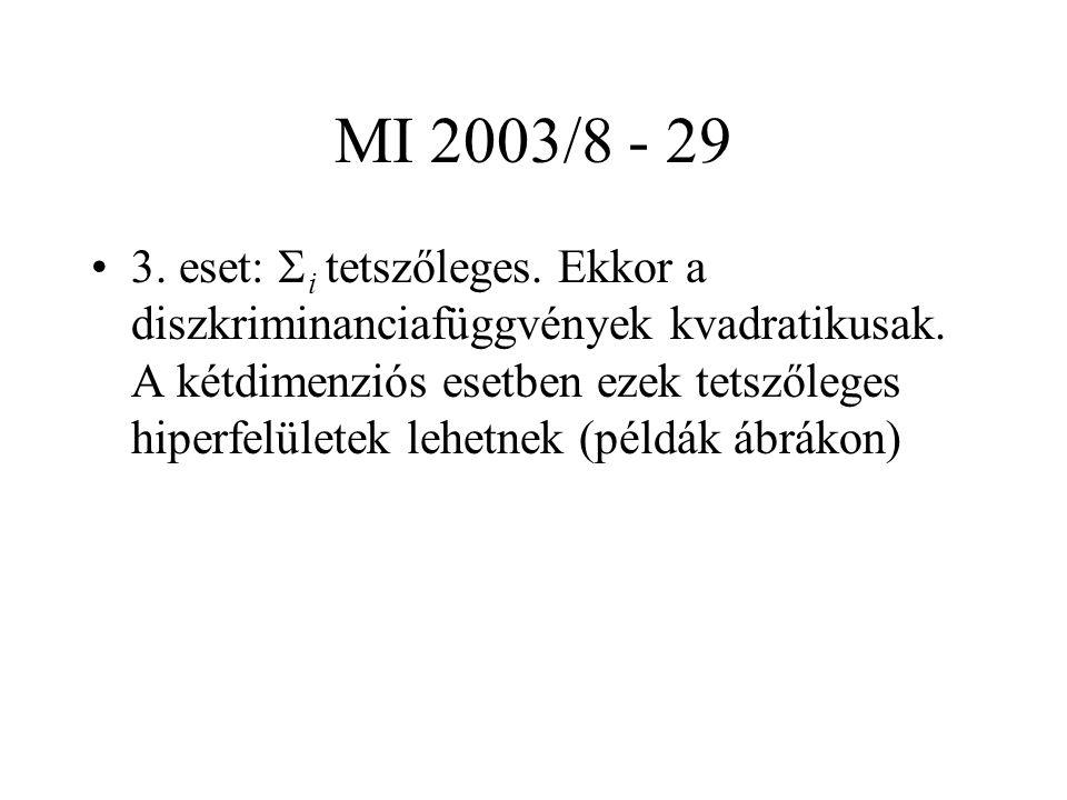 MI 2003/8 - 29 3. eset:  i tetszőleges. Ekkor a diszkriminanciafüggvények kvadratikusak.