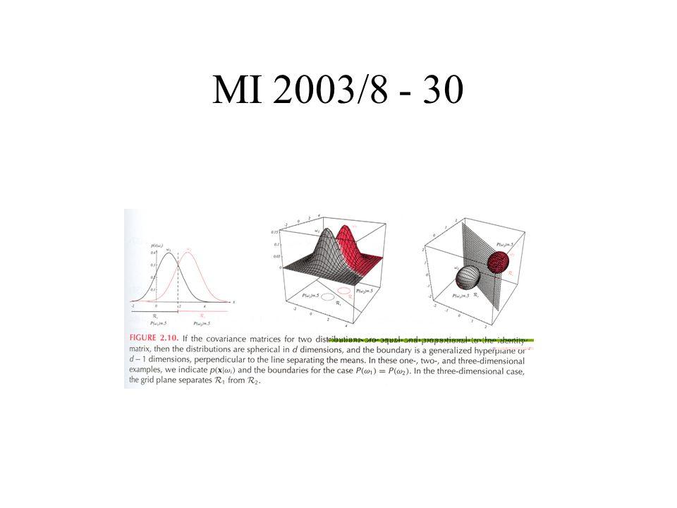 MI 2003/8 - 30