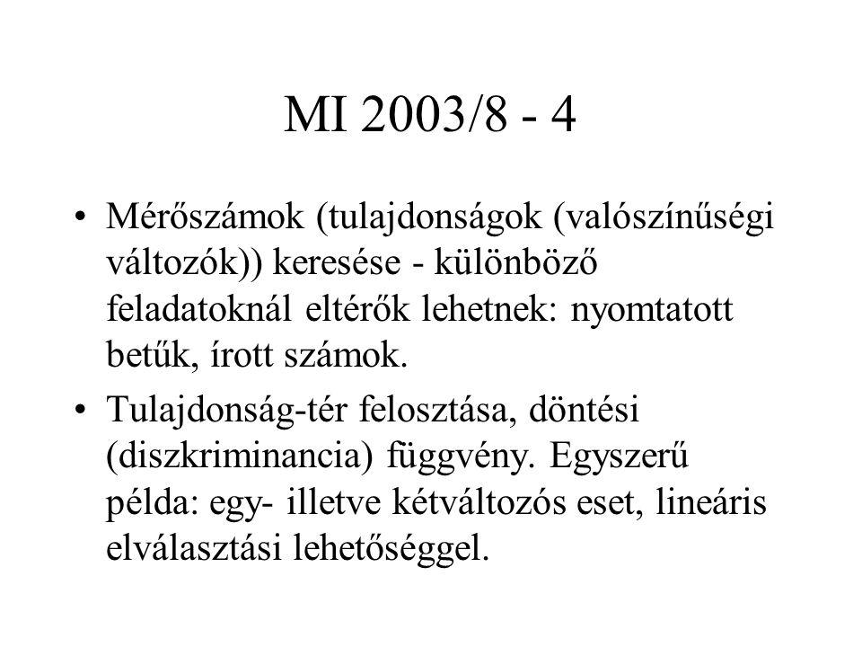 MI 2003/8 - 25 Diszkriminancia függvények normális eloszlásoknál.