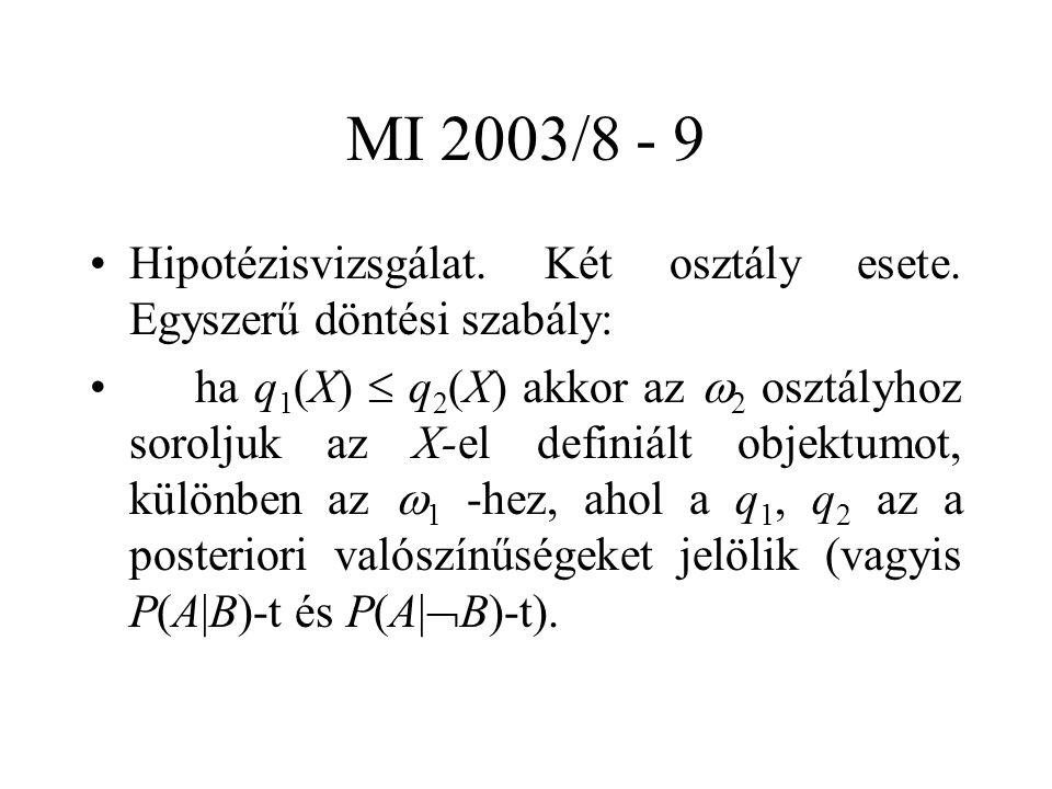 MI 2003/8 - 9 Hipotézisvizsgálat. Két osztály esete.