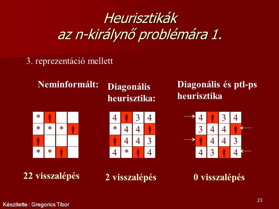 23 Heurisztikák az n-királynő problémára 1. Neminformált:  Diagonális és ptl-ps heurisztika  *  *  *  *  *  *  *  *  *  *  *  *  *  *