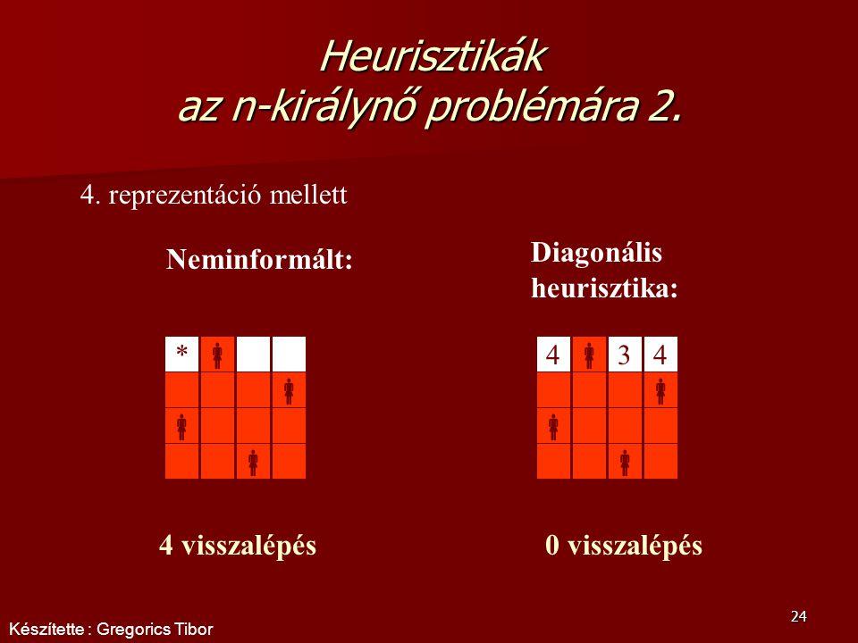 24 Heurisztikák az n-királynő problémára 2. Neminformált:   334 343 3443 434 Diagonális heurisztika: 4 4 3 *  * * *         4 visszalépés0
