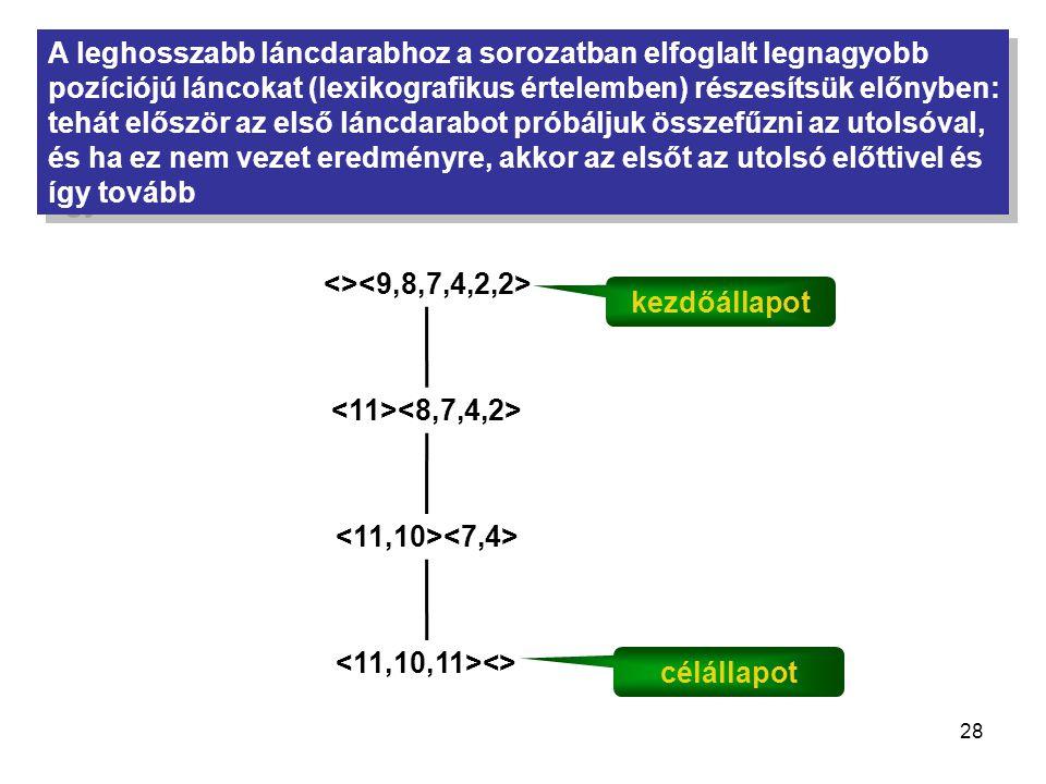28 A leghosszabb láncdarabhoz a sorozatban elfoglalt legnagyobb pozíciójú láncokat (lexikografikus értelemben) részesítsük előnyben: tehát először az