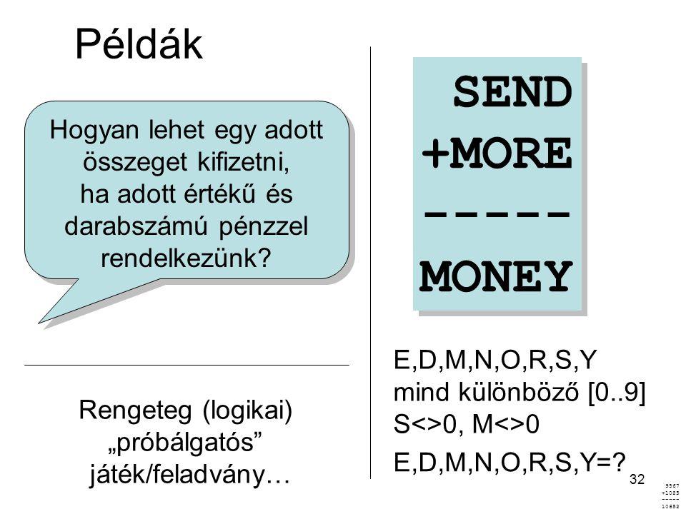 32 Példák SEND +MORE ----- MONEY SEND +MORE ----- MONEY E,D,M,N,O,R,S,Y=? 9567 +1085 ----- 10652 E,D,M,N,O,R,S,Y mind különböző [0..9] S<>0, M<>0 Hogy