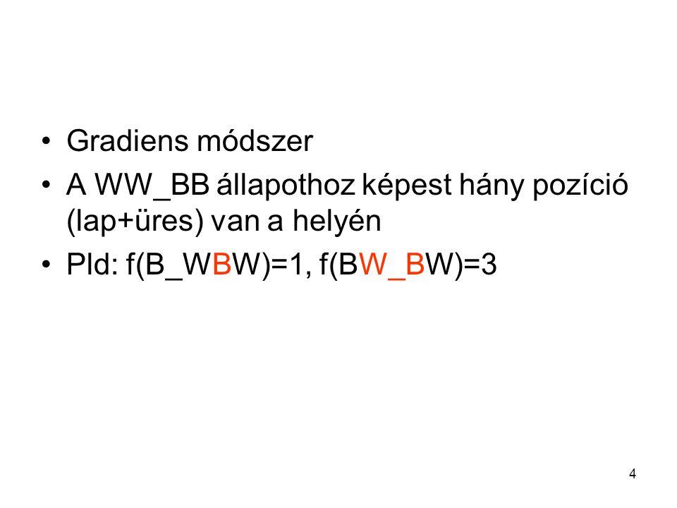 4 Gradiens módszer A WW_BB állapothoz képest hány pozíció (lap+üres) van a helyén Pld: f(B_WBW)=1, f(BW_BW)=3