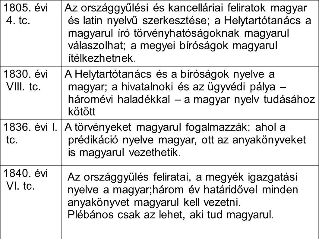 1805. évi 4. tc. Az országgyűlési és kancelláriai feliratok magyar és latin nyelvű szerkesztése; a Helytartótanács a magyarul író törvényhatóságoknak