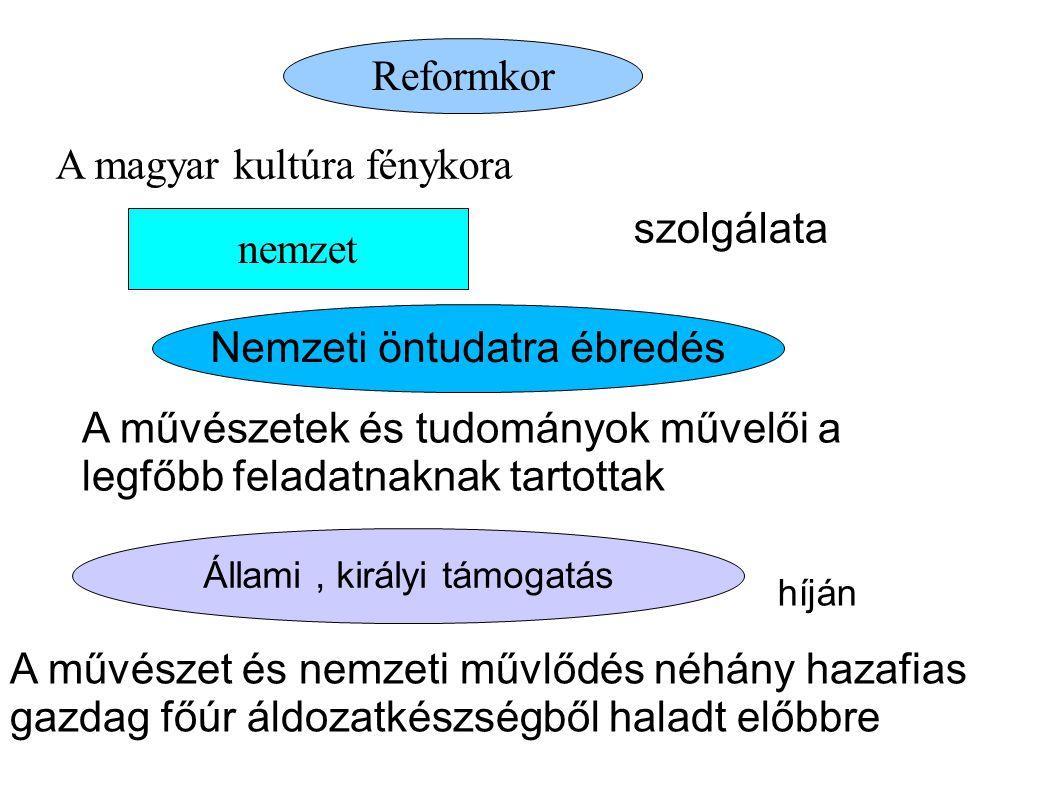nemzet A magyar kultúra fénykora Reformkor A művészetek és tudományok művelői a legfőbb feladatnaknak tartottak szolgálata Nemzeti öntudatra ébredés Á