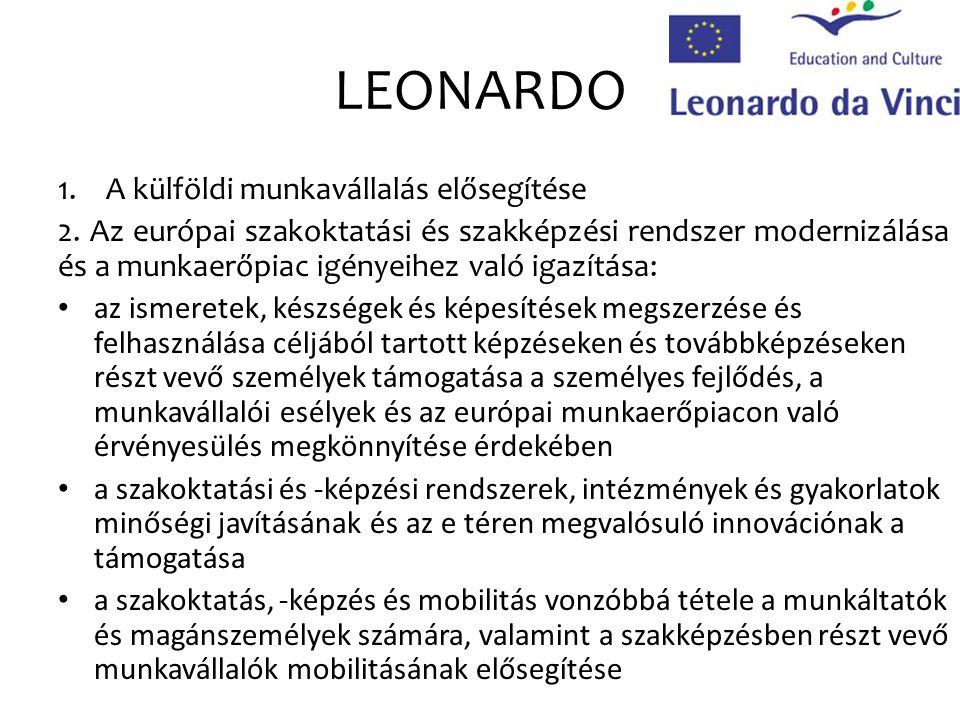 LEONARDO 1.A külföldi munkavállalás elősegítése 2. Az európai szakoktatási és szakképzési rendszer modernizálása és a munkaerőpiac igényeihez való iga