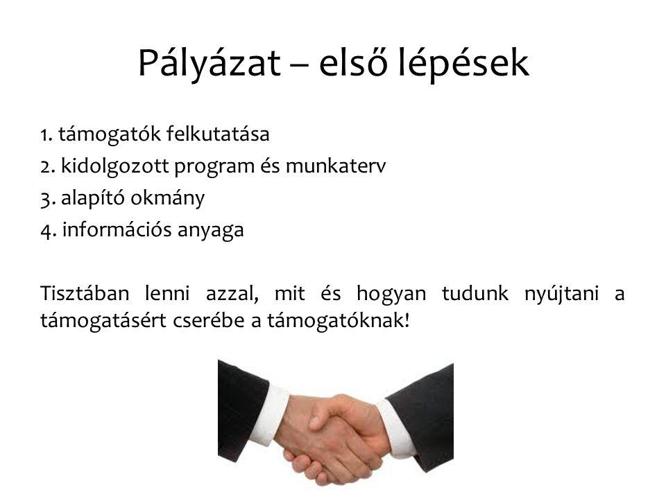 Pályázat – első lépések 1. támogatók felkutatása 2. kidolgozott program és munkaterv 3. alapító okmány 4. információs anyaga Tisztában lenni azzal, mi