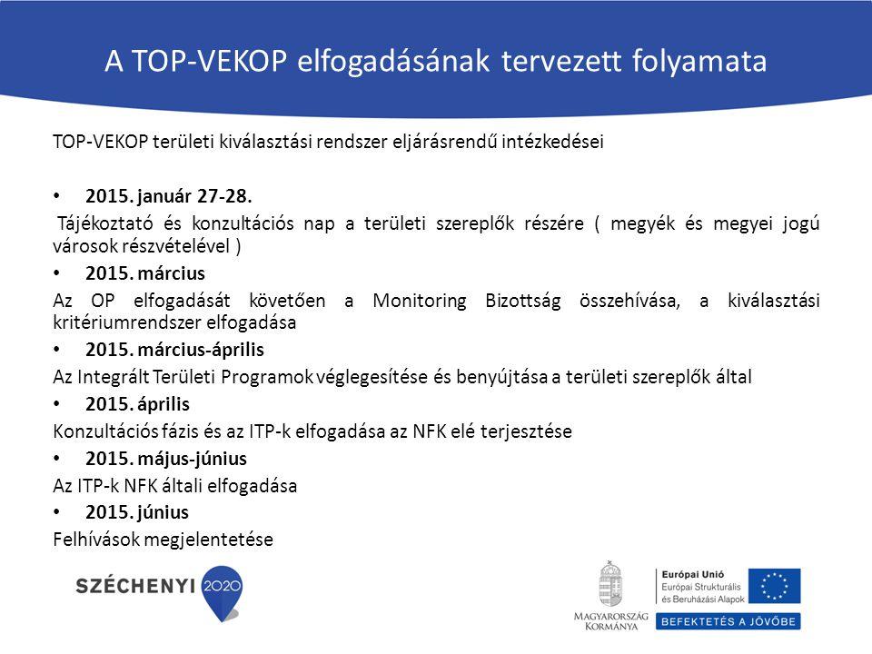 A TOP-VEKOP elfogadásának tervezett folyamata TOP-VEKOP területi kiválasztási rendszer eljárásrendű intézkedései 2015. január 27-28. Tájékoztató és ko