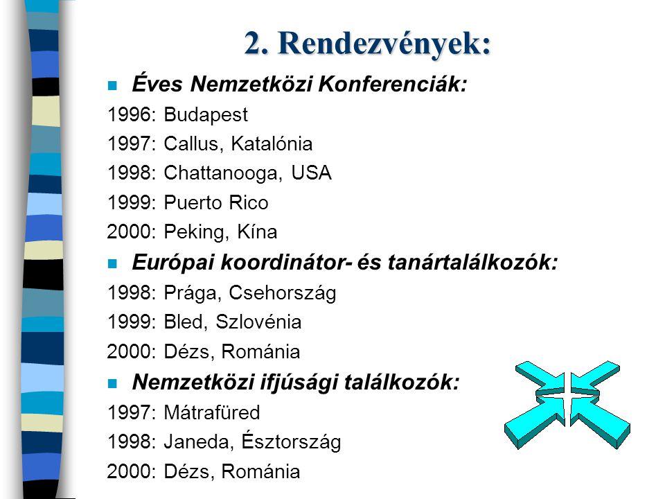 2. Rendezvények: n Éves Nemzetközi Konferenciák: 1996: Budapest 1997: Callus, Katalónia 1998: Chattanooga, USA 1999: Puerto Rico 2000: Peking, Kína n