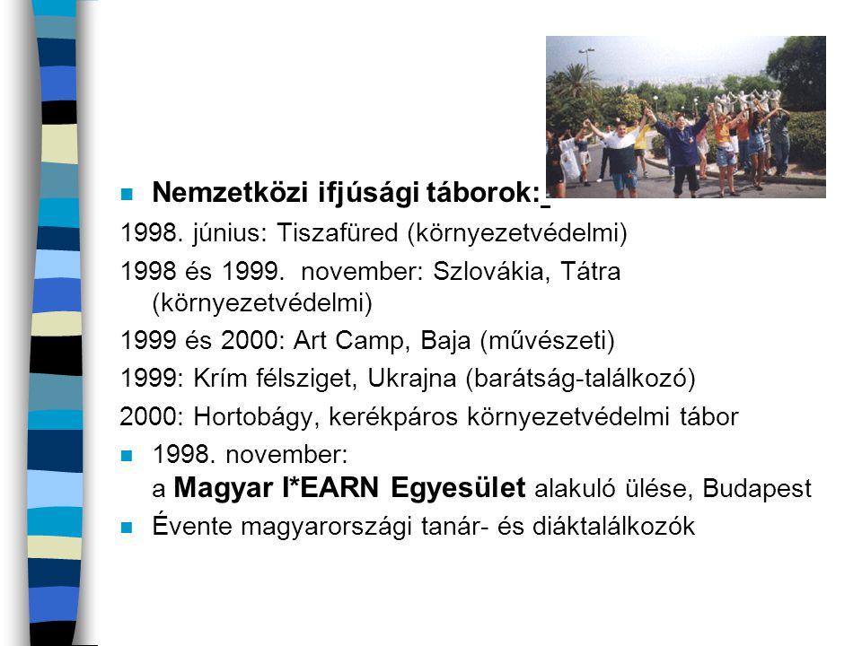 n Nemzetközi ifjúsági táborok: 1998. június: Tiszafüred (környezetvédelmi) 1998 és 1999.