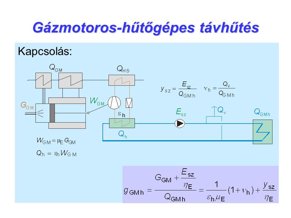 Gázmotoros-hűtőgépes távhűtés Kapcsolás: