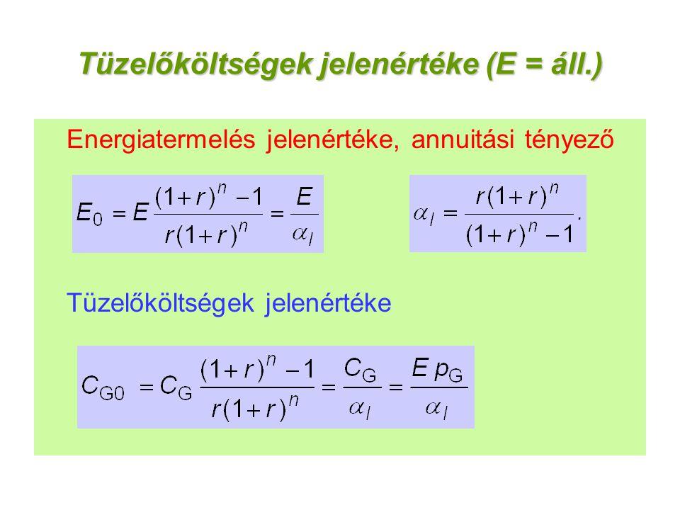 Tüzelőköltségek jelenértéke (E = áll.) Energiatermelés jelenértéke, annuitási tényező Tüzelőköltségek jelenértéke