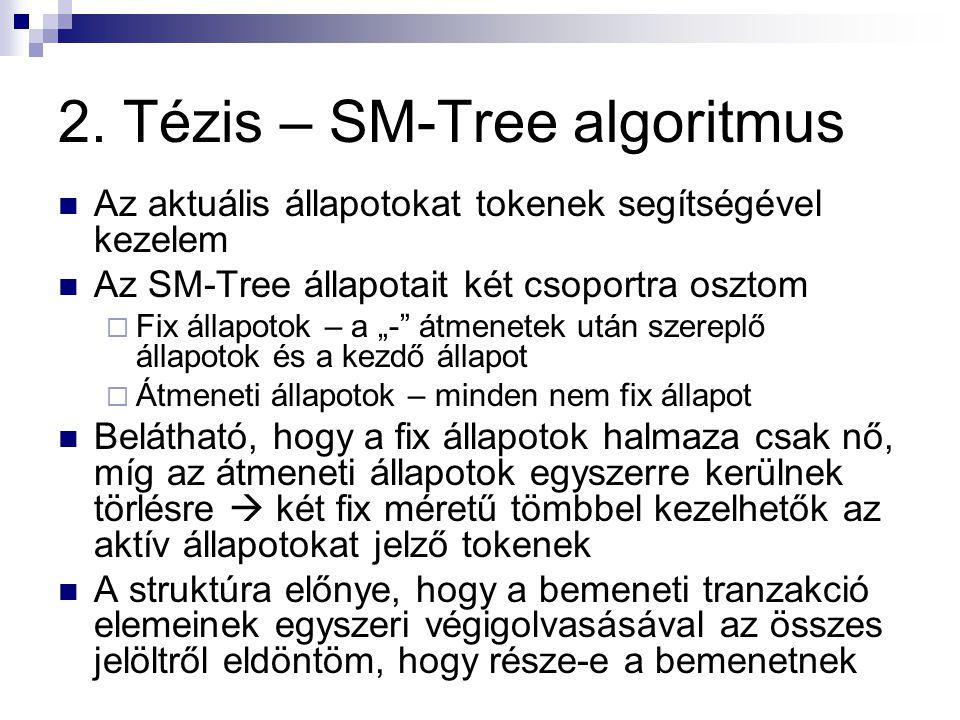 """2. Tézis – SM-Tree algoritmus Az aktuális állapotokat tokenek segítségével kezelem Az SM-Tree állapotait két csoportra osztom  Fix állapotok – a """"-"""""""