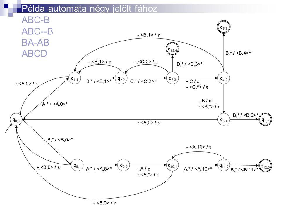 Példa automata négy jelölt fához ABC-B ABC--B BA-AB ABCD