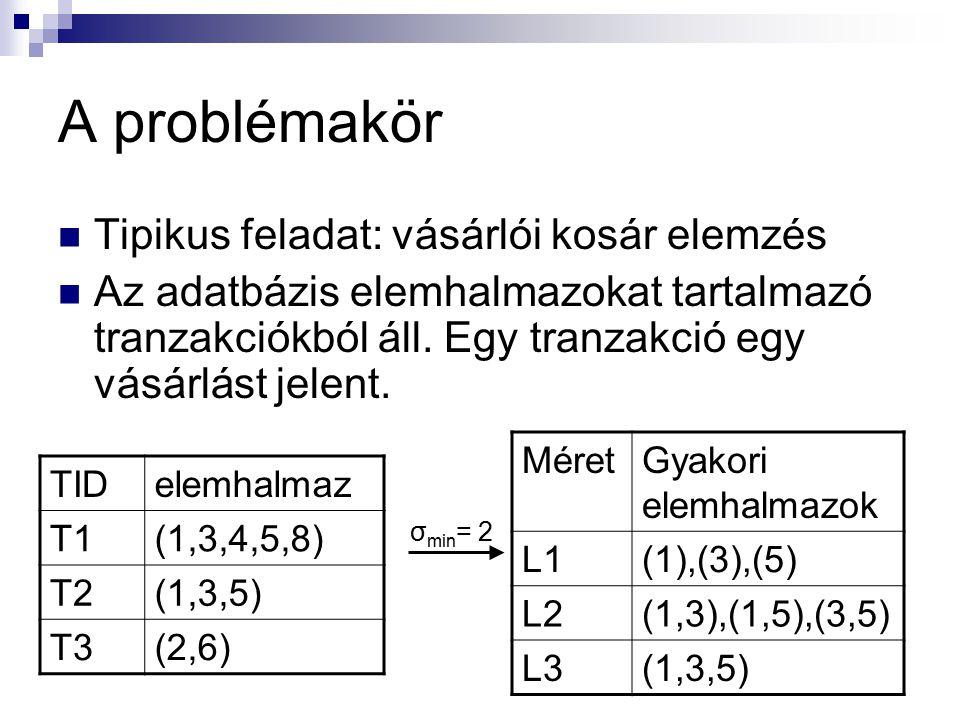A problémakör Tipikus feladat: vásárlói kosár elemzés Az adatbázis elemhalmazokat tartalmazó tranzakciókból áll. Egy tranzakció egy vásárlást jelent.
