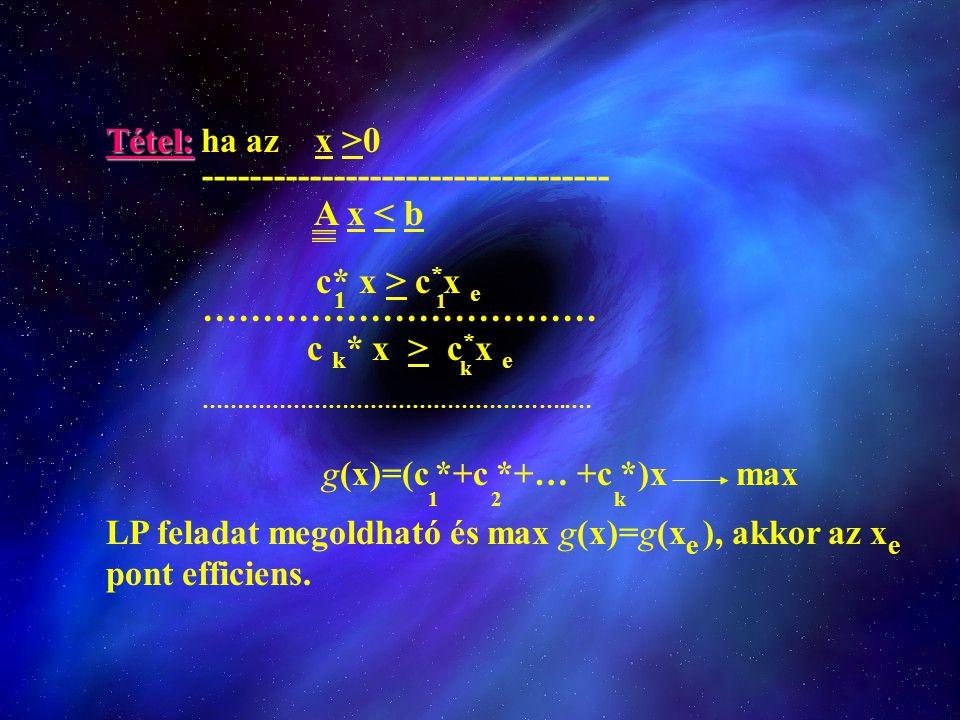 Tétel: Tétel: ha az x >0 ---------------------------------- A x < b c* x > c * x e 1 …………………………… c k * x > c * x e k ……………………………………………..… g(x)=(c *+c