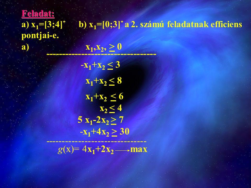 Feladat: a) x 1 =[3;4] * b) x 1 =[0;3] * a 2. számú feladatnak efficiens pontjai-e. a) x 1,x 2, > 0 ---------------------------------- -x 1 +x 2 < 3 x