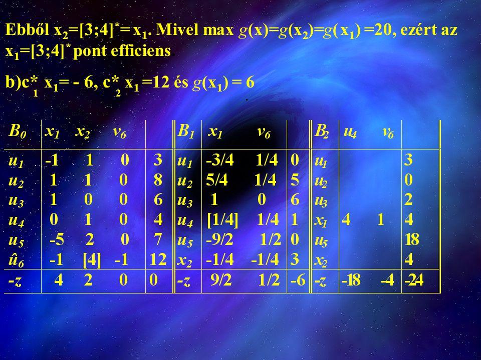 Ebből x 2 =[3;4] * = x 1. Mivel max g(x)=g(x 2 )=g( x 1 ) =20, ezért az x 1 =[3;4] * pont efficiens. b)c* x 1 = - 6, c* x 1 =12 és g(x 1 ) = 6 1 2.