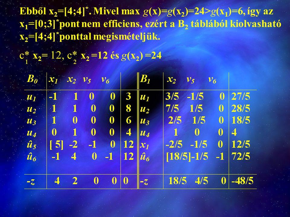 Ebből Ebből x 2 =[4;4] *. Mivel max g(x)=g(x 2 )=24>g(x 1 )=6, így az x 1 =[0;3] * pont nem efficiens, ezért a B 2 táblából kiolvasható x 2 =[4;4] * p