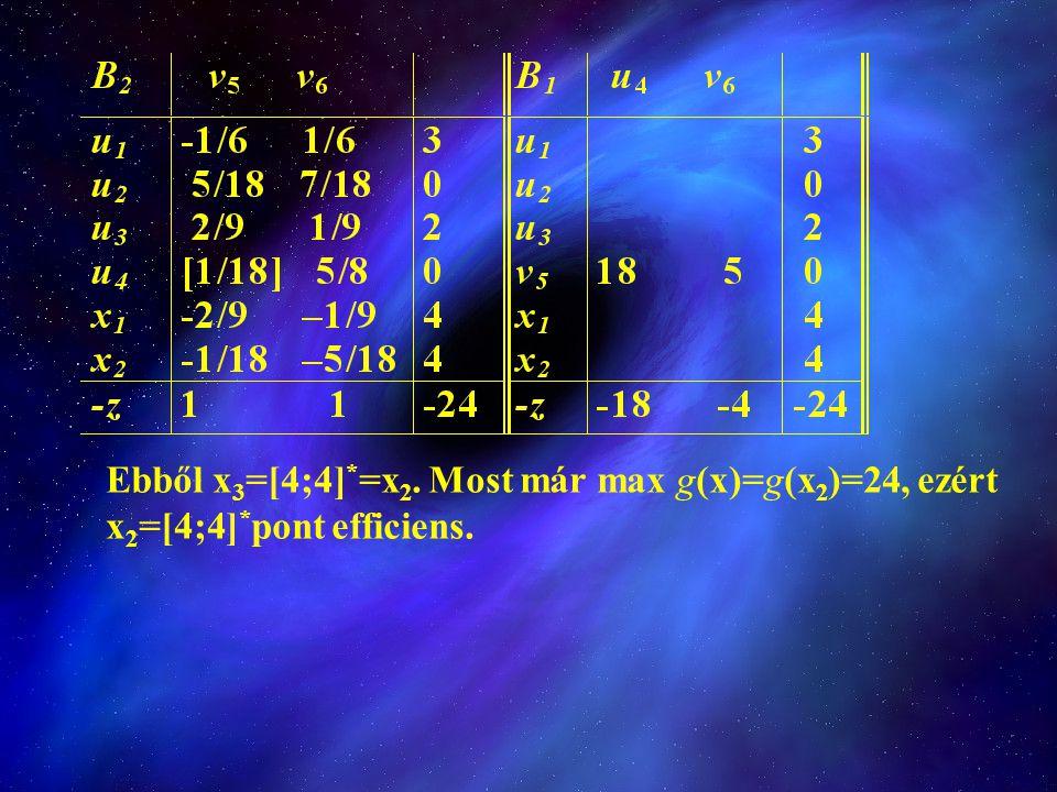 Ebből x 3 =[4;4] * =x 2. Most már max g(x)=g(x 2 )=24, ezért x 2 =[4;4] * pont efficiens.
