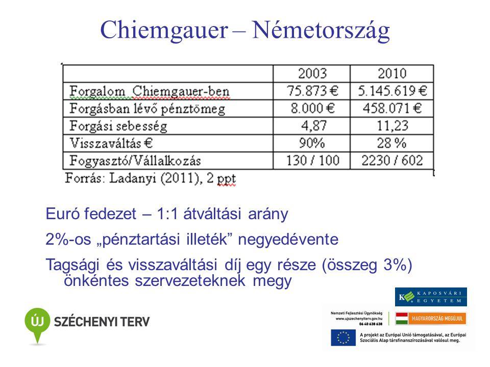 """Chiemgauer – Németország Euró fedezet – 1:1 átváltási arány 2%-os """"pénztartási illeték negyedévente Tagsági és visszaváltási díj egy része (összeg 3%) önkéntes szervezeteknek megy"""