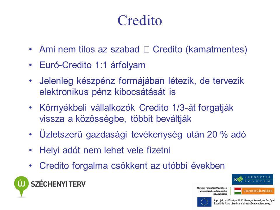 Credito Ami nem tilos az szabad  Credito (kamatmentes) Euró-Credito 1:1 árfolyam Jelenleg készpénz formájában létezik, de tervezik elektronikus pénz kibocsátását is Környékbeli vállalkozók Credito 1/3-át forgatják vissza a közösségbe, többit beváltják Üzletszerű gazdasági tevékenység után 20 % adó Helyi adót nem lehet vele fizetni Credito forgalma csökkent az utóbbi években