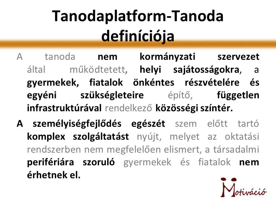 Tanodaplatform-Tanoda definíciója A tanoda nem kormányzati szervezet által működtetett, helyi sajátosságokra, a gyermekek, fiatalok önkéntes részvétel