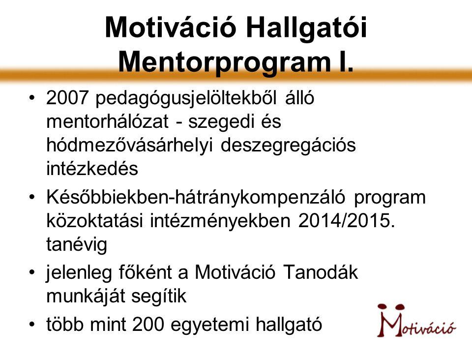 Motiváció Hallgatói Mentorprogram I. 2007 pedagógusjelöltekből álló mentorhálózat - szegedi és hódmezővásárhelyi deszegregációs intézkedés Későbbiekbe