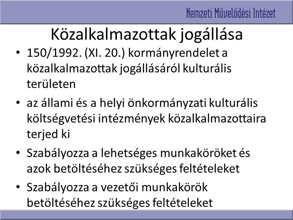 Közalkalmazottak jogállása 150/1992. (XI. 20.) kormányrendelet a közalkalmazottak jogállásáról kulturális területen az állami és a helyi önkormányzati