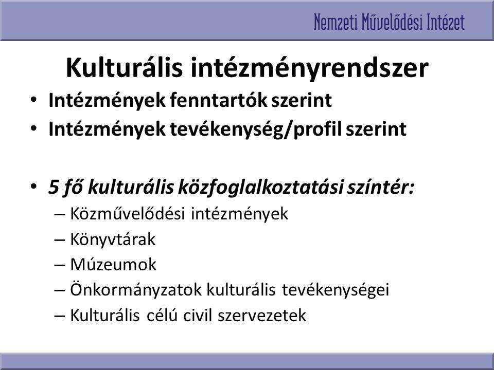 A tematikus múzeum: a) a kulturális javak egy meghatározott csoportját, ill.