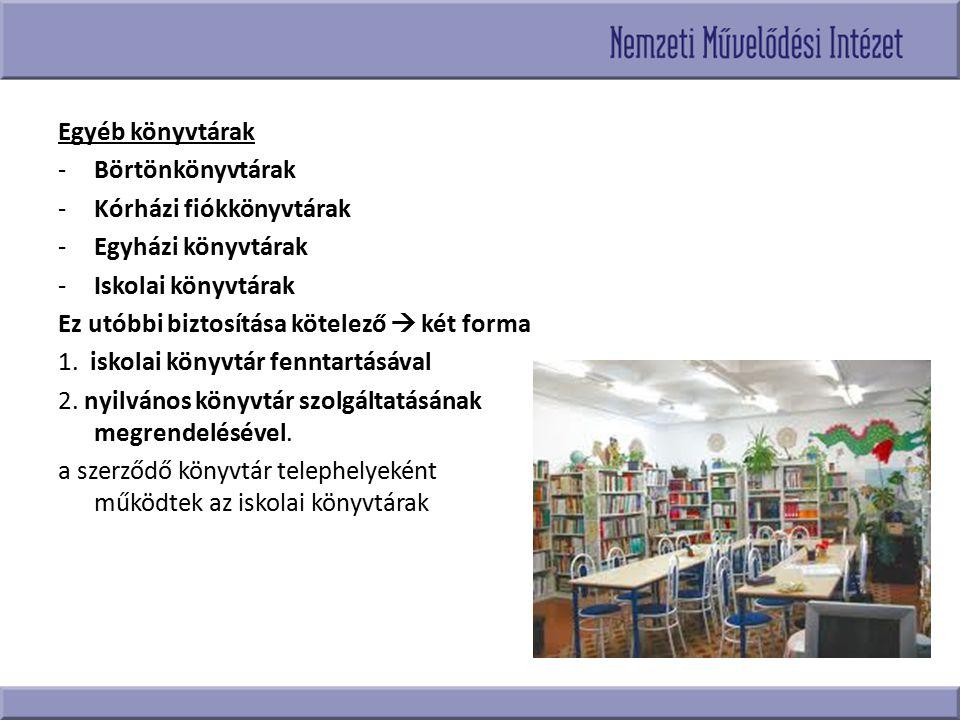 Egyéb könyvtárak -Börtönkönyvtárak -Kórházi fiókkönyvtárak -Egyházi könyvtárak -Iskolai könyvtárak Ez utóbbi biztosítása kötelező  két forma 1. iskol