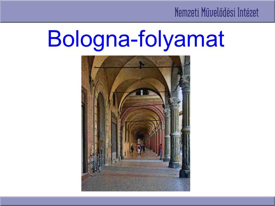 Bologna-folyamat