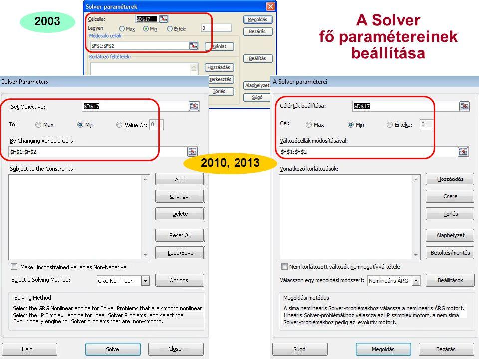 3 3 A Solver fő paramétereinek beállítása 2003 2010, 2013