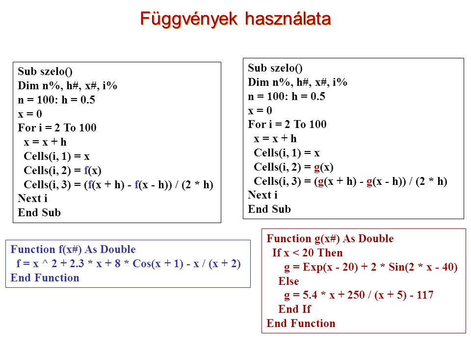Függvények használata Sub szelo() Dim n%, h#, x#, i% n = 100: h = 0.5 x = 0 For i = 2 To 100 x = x + h Cells(i, 1) = x Cells(i, 2) = f(x) Cells(i, 3) = (f(x + h) - f(x - h)) / (2 * h) Next i End Sub Function f(x#) As Double f = x ^ 2 + 2.3 * x + 8 * Cos(x + 1) - x / (x + 2) End Function Function g(x#) As Double If x < 20 Then g = Exp(x - 20) + 2 * Sin(2 * x - 40) Else g = 5.4 * x + 250 / (x + 5) - 117 End If End Function Sub szelo() Dim n%, h#, x#, i% n = 100: h = 0.5 x = 0 For i = 2 To 100 x = x + h Cells(i, 1) = x Cells(i, 2) = g(x) Cells(i, 3) = (g(x + h) - g(x - h)) / (2 * h) Next i End Sub