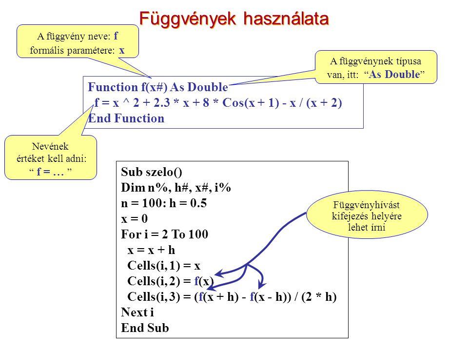 Függvények használata Sub szelo() Dim n%, h#, x#, i% n = 100: h = 0.5 x = 0 For i = 2 To 100 x = x + h Cells(i, 1) = x Cells(i, 2) = f(x) Cells(i, 3) = (f(x + h) - f(x - h)) / (2 * h) Next i End Sub Függvényhívást kifejezés helyére lehet írni Function f(x#) As Double f = x ^ 2 + 2.3 * x + 8 * Cos(x + 1) - x / (x + 2) End Function A függvénynek típusa van, itt: As Double Nevének értéket kell adni: f = … A függvény neve: f formális paramétere: x