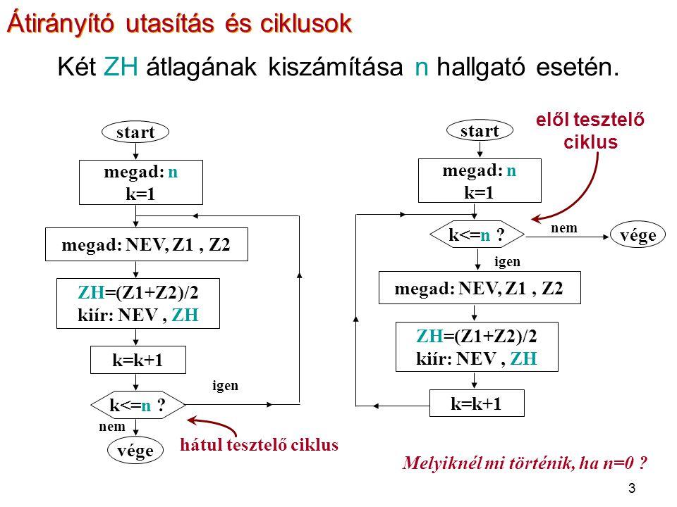 3 Két ZH átlagának kiszámítása n hallgató esetén. elől tesztelő ciklus hátul tesztelő ciklus megad: n k=1 megad: NEV, Z1, Z2 ZH=(Z1+Z2)/2 kiír: NEV, Z