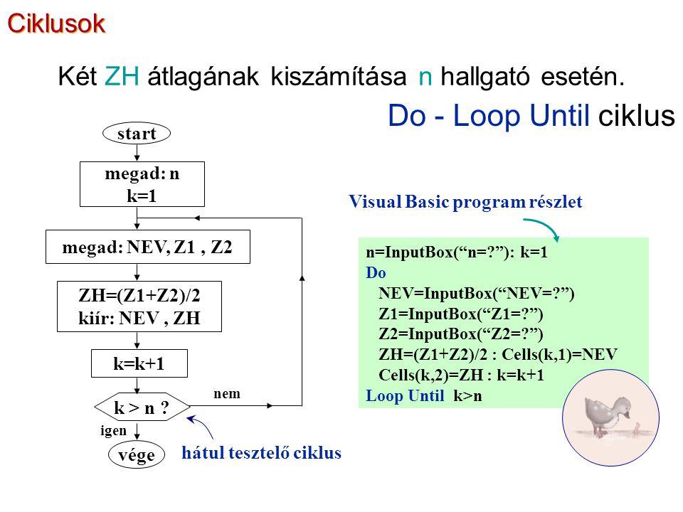 Do - Loop Until ciklus hátul tesztelő ciklus n=InputBox( n=? ): k=1 Do NEV=InputBox( NEV=? ) Z1=InputBox( Z1=? ) Z2=InputBox( Z2=? ) ZH=(Z1+Z2)/2 : Cells(k,1)=NEV Cells(k,2)=ZH : k=k+1 Loop Until k>n Visual Basic program részlet Két ZH átlagának kiszámítása n hallgató esetén.