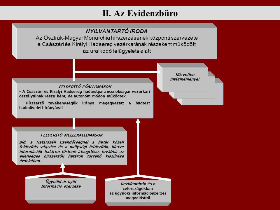 II. Az Evidenzbüro NYILVÁNTARTÓ IRODA Az Osztrák-Magyar Monarchia hírszerzésének központi szervezete a Császári és Királyi Hadsereg vezérkarának része