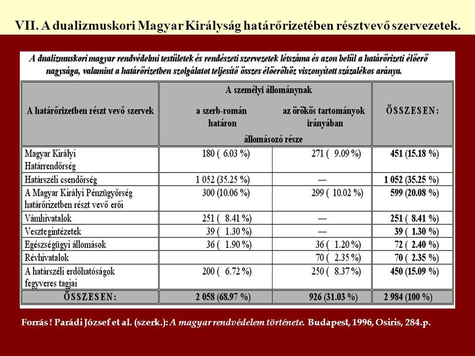 Forrás ! Parádi József et al. (szerk.): A magyar rendvédelem története. Budapest, 1996, Osiris, 284.p. VII. A dualizmuskori Magyar Királyság határőriz