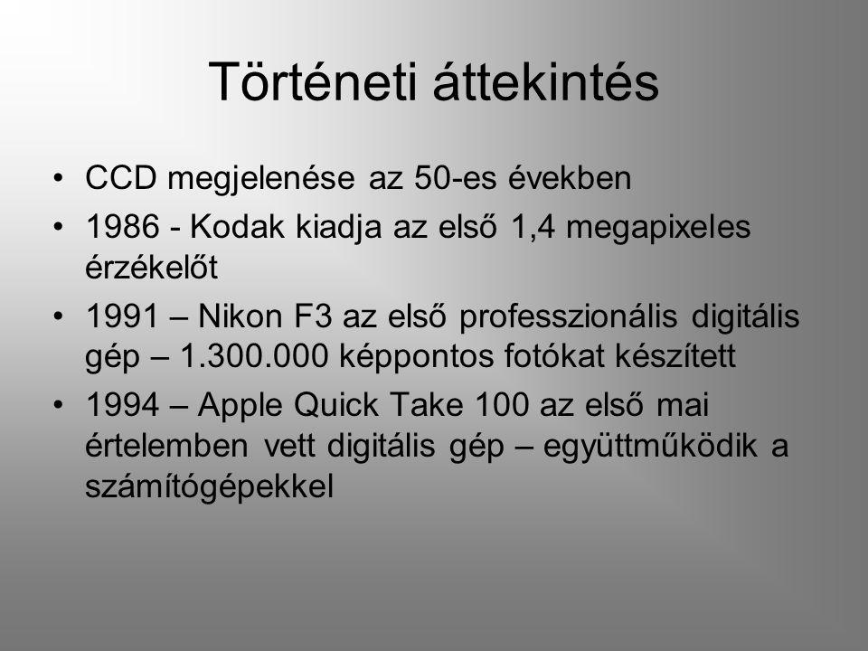 Történeti áttekintés CCD megjelenése az 50-es években 1986 - Kodak kiadja az első 1,4 megapixeles érzékelőt 1991 – Nikon F3 az első professzionális di