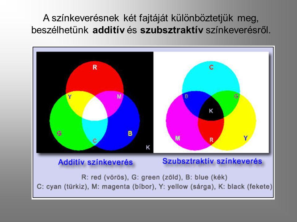 A színkeverésnek két fajtáját különböztetjük meg, beszélhetünk additív és szubsztraktív színkeverésről.