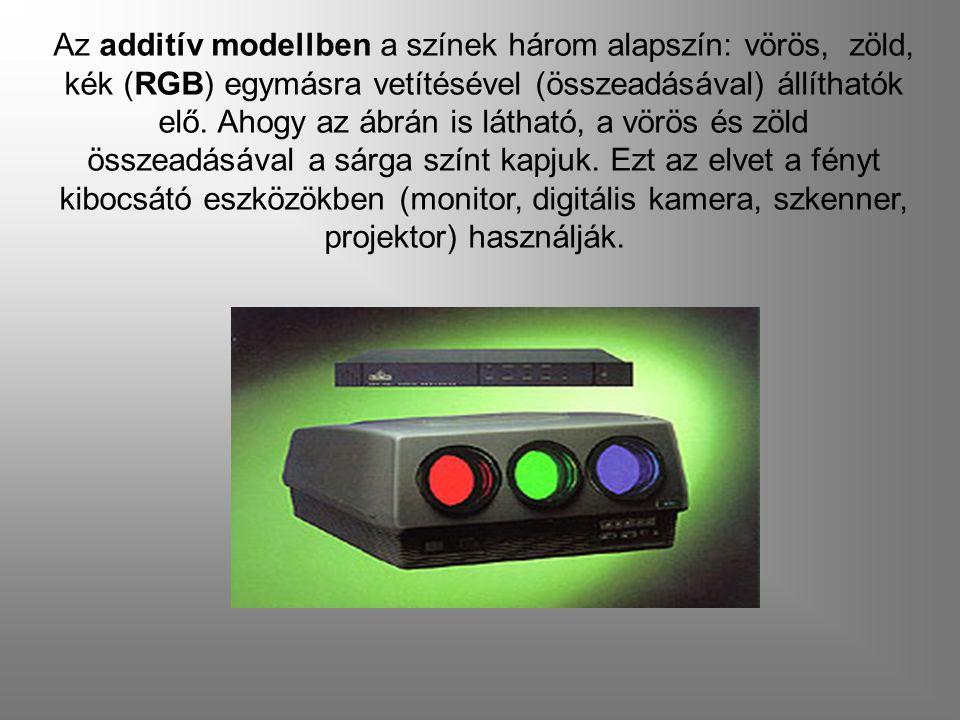 Az additív modellben a színek három alapszín: vörös, zöld, kék (RGB) egymásra vetítésével (összeadásával) állíthatók elő. Ahogy az ábrán is látható, a
