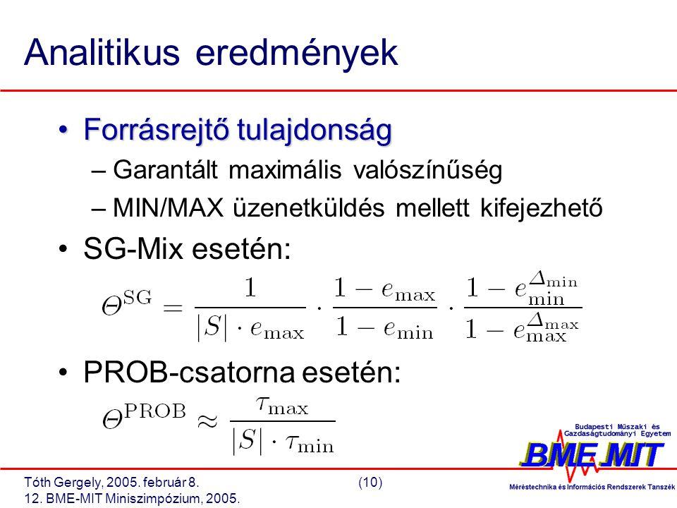 Tóth Gergely, 2005. február 8.(10) 12. BME-MIT Miniszimpózium, 2005.