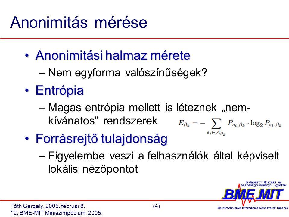 Tóth Gergely, 2005. február 8.(4) 12. BME-MIT Miniszimpózium, 2005.